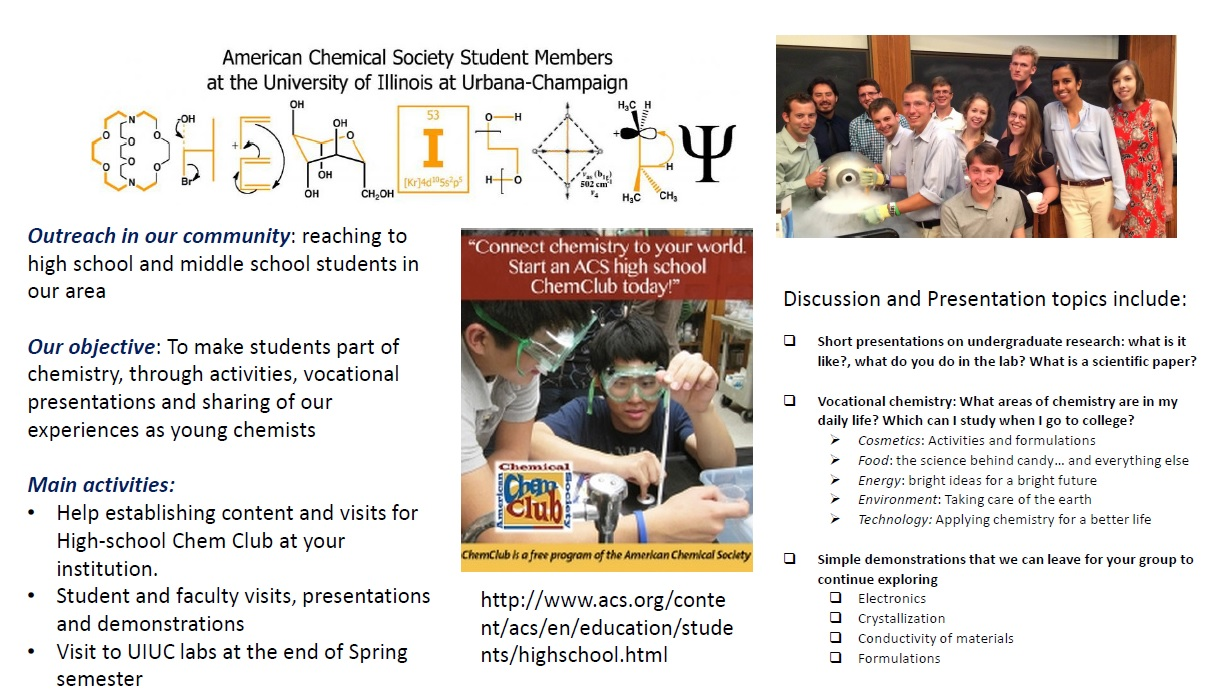 critical thinking activities high school science